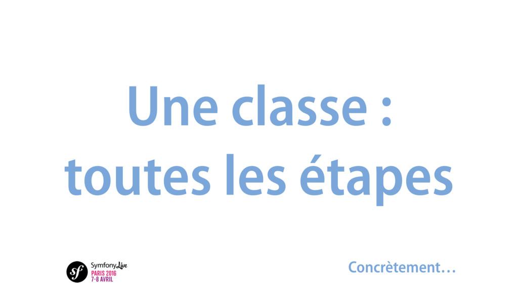 Une classe : toutes les étapes Concrètement…
