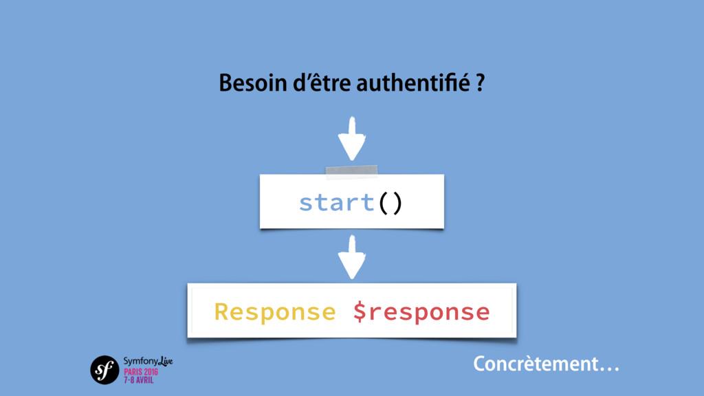 start() Response $response Besoin d'être authen...