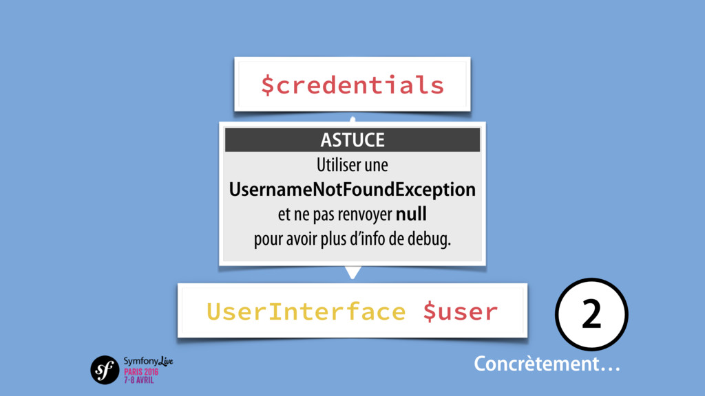 getUser() UserInterface $user $credentials Conc...