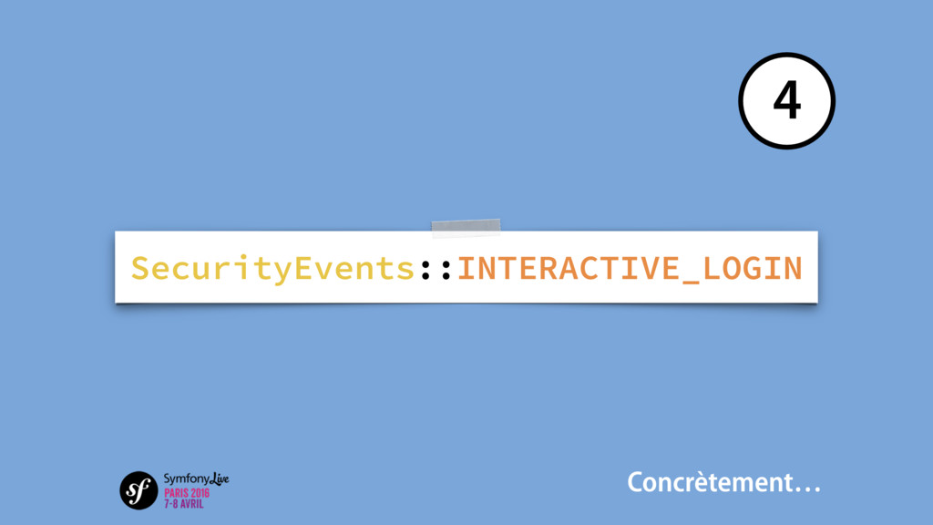 SecurityEvents::INTERACTIVE_LOGIN Concrètement…...