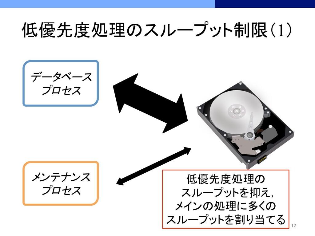 低優先度処理のスループット制限(1) データベース プロセス メンテナンス プロセス...