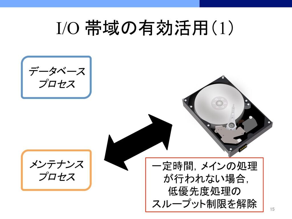I/O 帯域の有効活用(1) データベース プロセス メンテナンス プロセス 一定...