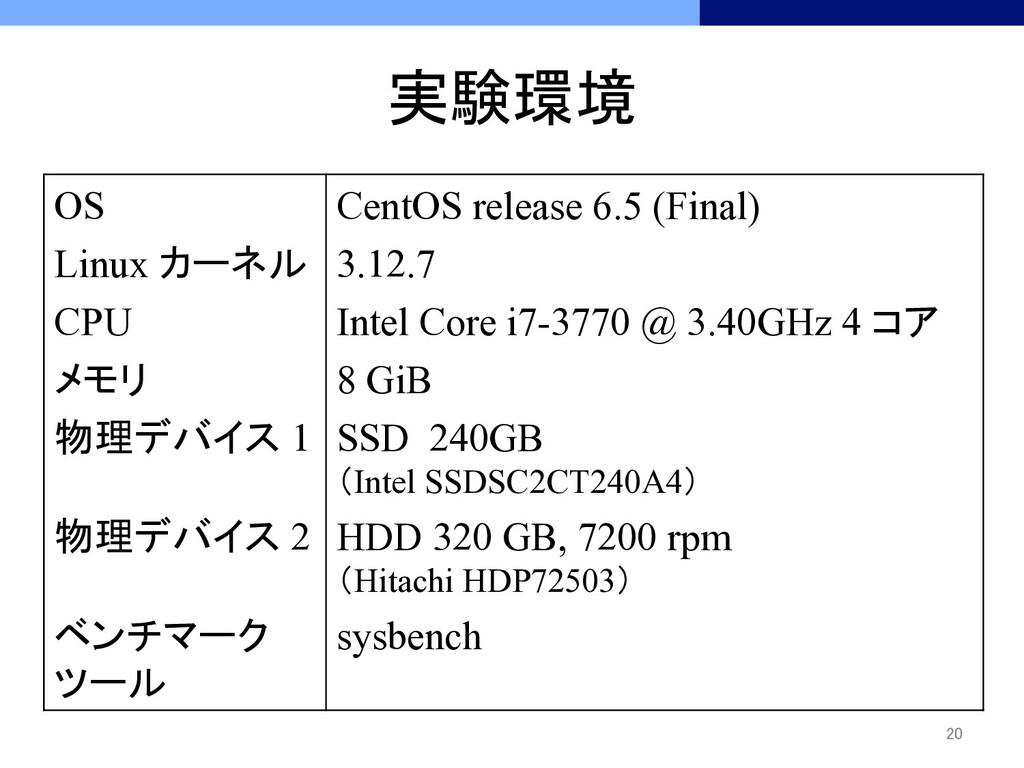 実験環境 OS CentOS release 6.5 (Final) Linux ...