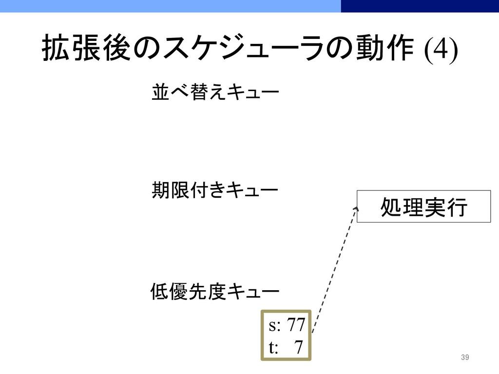 拡張後のスケジューラの動作 (4) 39 並べ替えキュー 処理実行 期限付きキ...