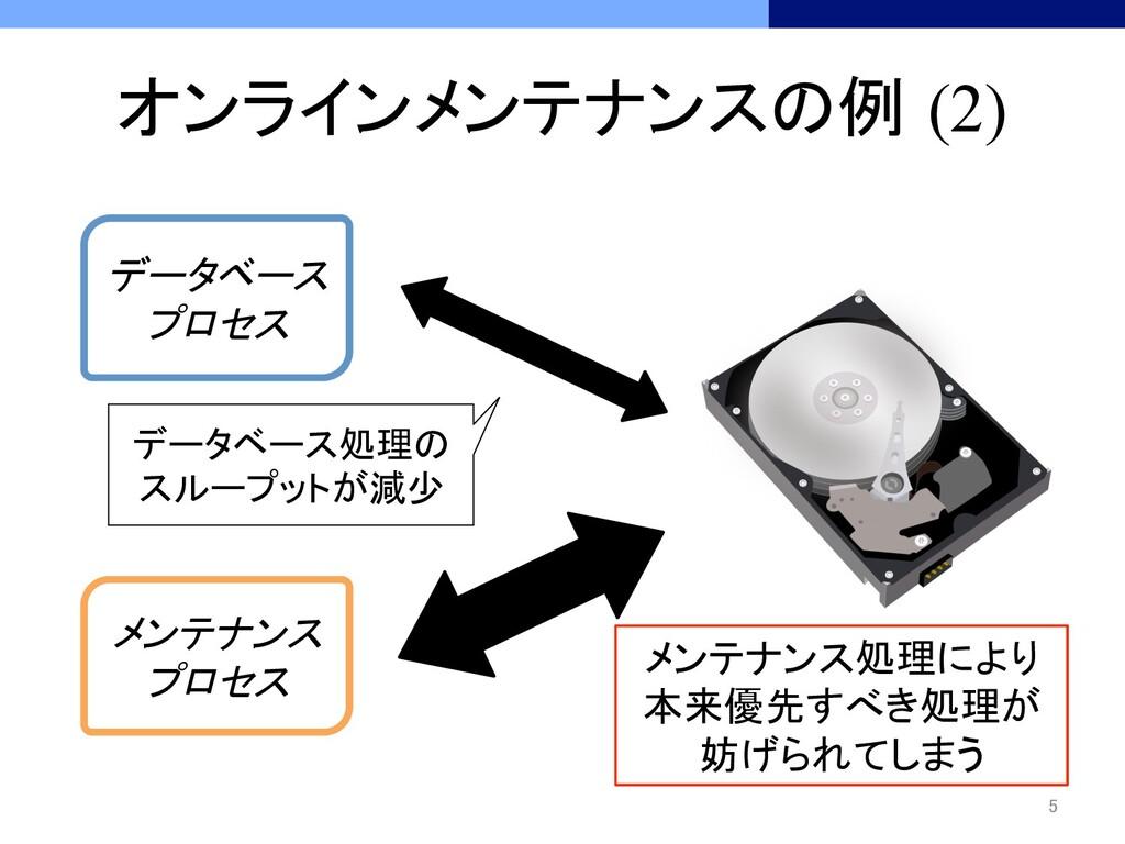 オンラインメンテナンスの例 (2) データベース プロセス メンテナンス プロセス...