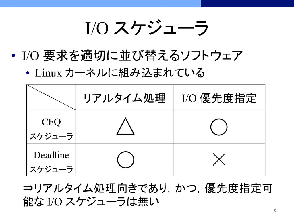 I/O スケジューラ • I/O 要求を適切に並び替えるソフトウェア • Linux ...