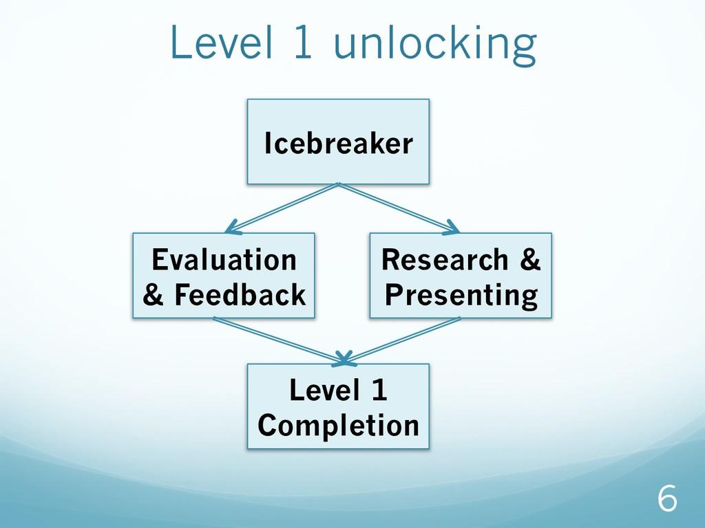 Level 1 unlocking 6 Icebreaker Evaluation & Fee...