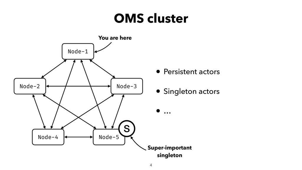 OMS cluster Node-2 Node-3 Node-1 Node-4 Node-5 ...