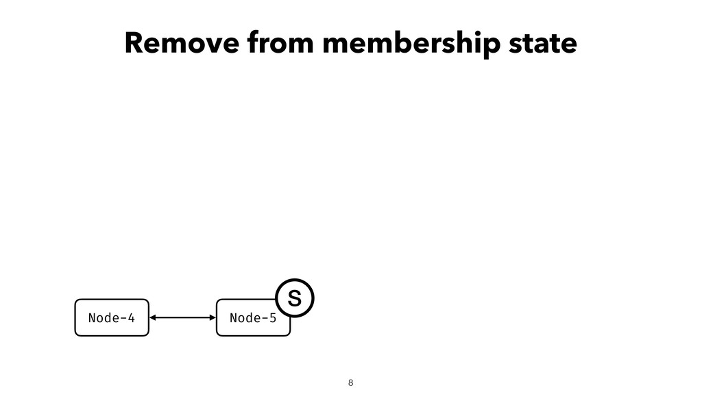 Remove from membership state Node-4 Node-5 S 8