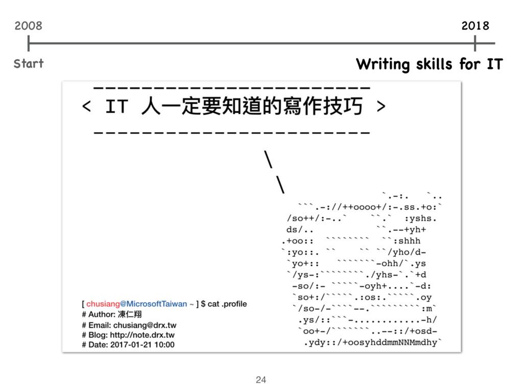2008 Start 2018 Writing skills for IT 24