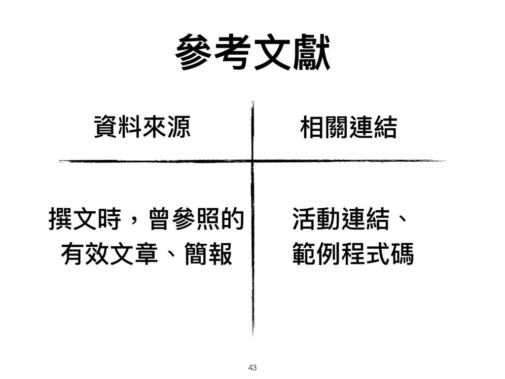 相關連結 資料來來源 參參考⽂文獻 撰⽂文時,曾參參照的 有效⽂文章、簡報 活動連結、 範例例...