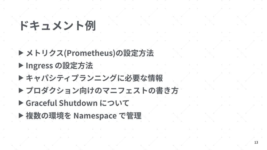 ドキュメント例 ▶ メトリクス(Prometheus)の設定⽅法 ▶ Ingress の設定⽅...