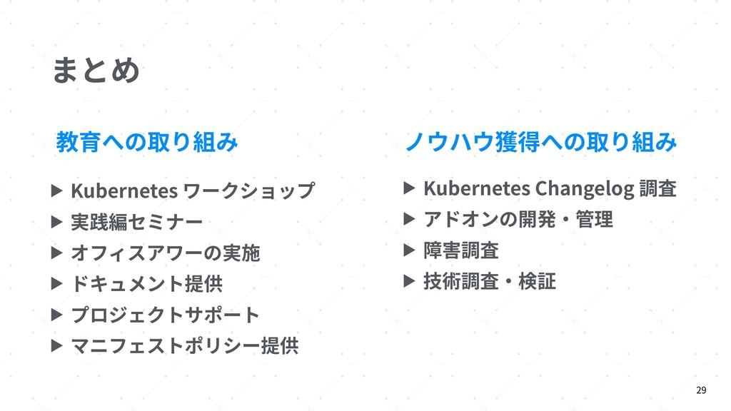 まとめ ▶ Kubernetes ワークショップ ▶ 実践編セミナー ▶ オフィスアワーの実施...