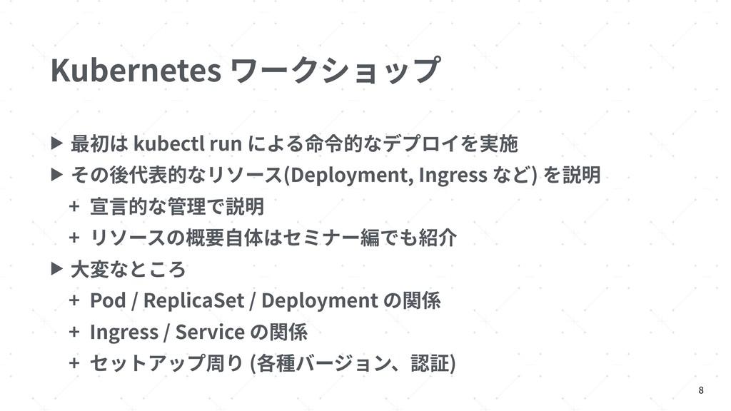 Kubernetes ワークショップ ▶ 最初は kubectl run による命令的なデプロ...
