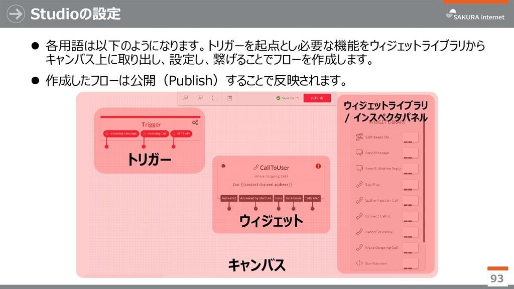  各用語は以下のようになります。トリガーを起点とし必要な機能をウィジェットライブラリから キ...