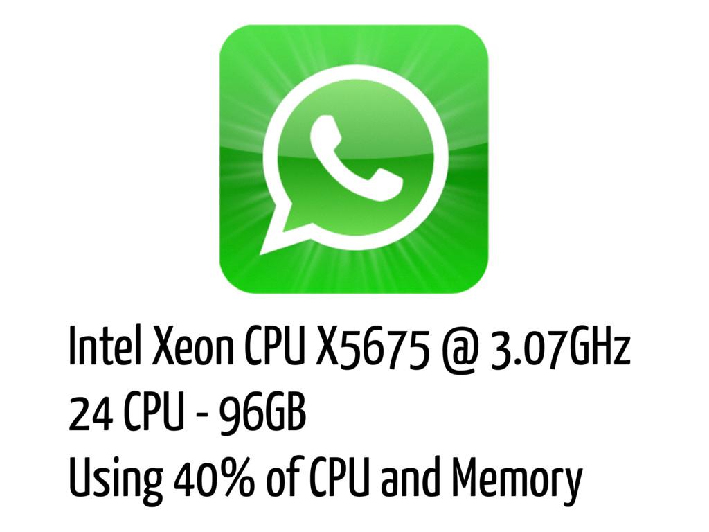 Intel Xeon CPU X5675 @ 3.07GHz 24 CPU - 96GB Us...