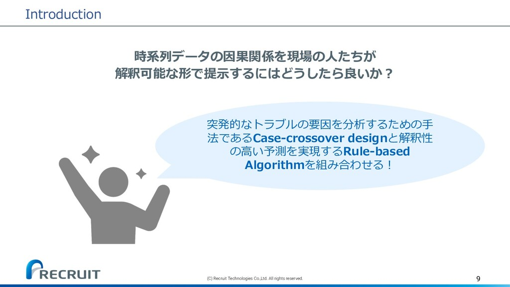 (C) Recruit Technologies Co.,Ltd. All rights re...