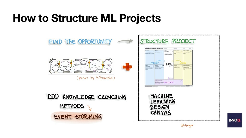 How to Structure ML Projects
