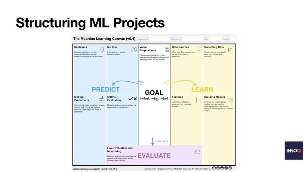 Structuring ML Projects