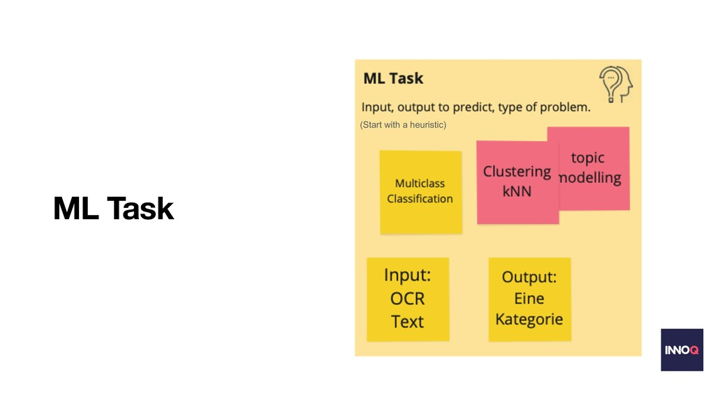 ML Task (Start with a heuristic)