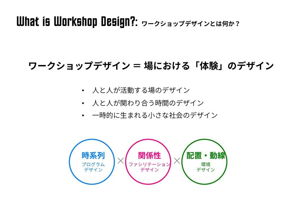 Wh^t is Workshop Design>: • • • × ×