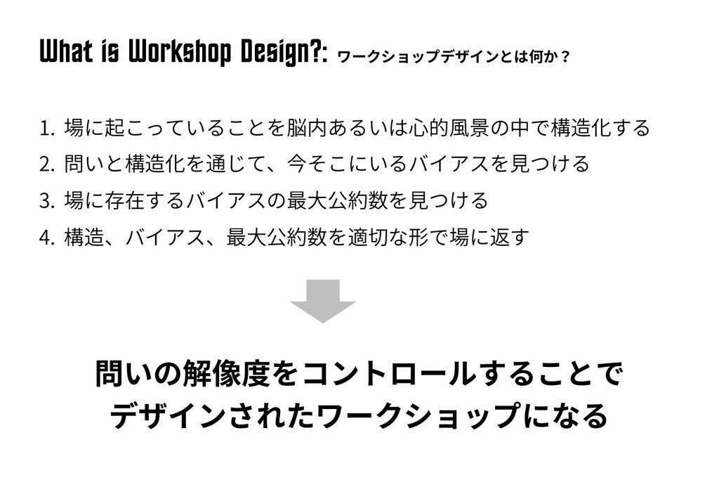 Wh^t is Workshop Design>: 1. 2. 3. 4.
