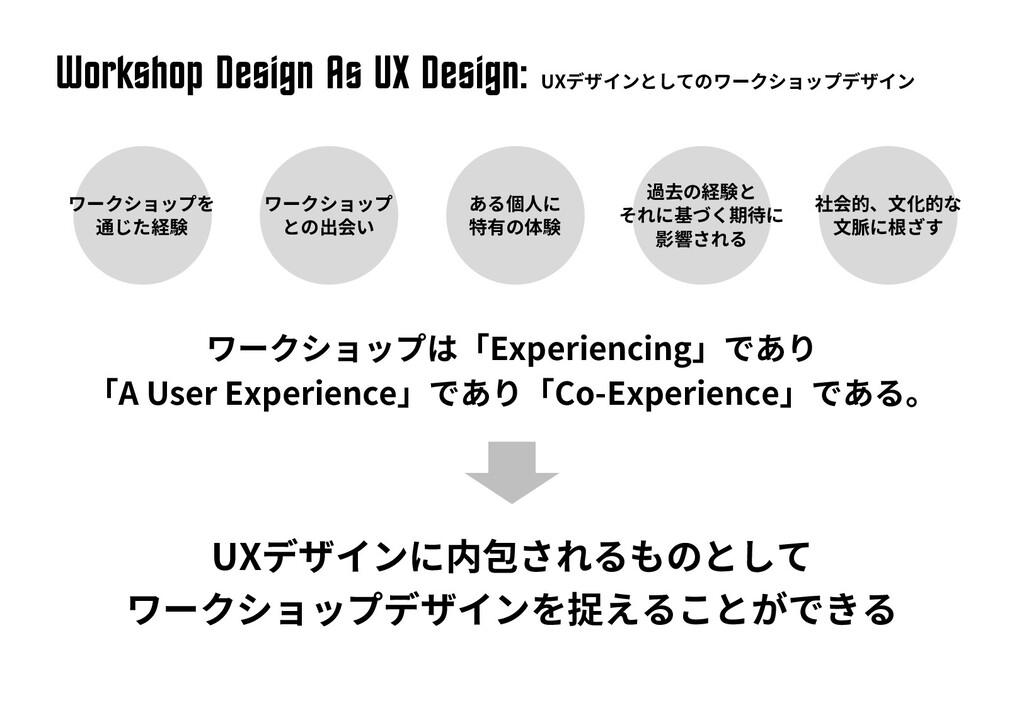 Workshop Design @s UX Design: UX Experiencing A...