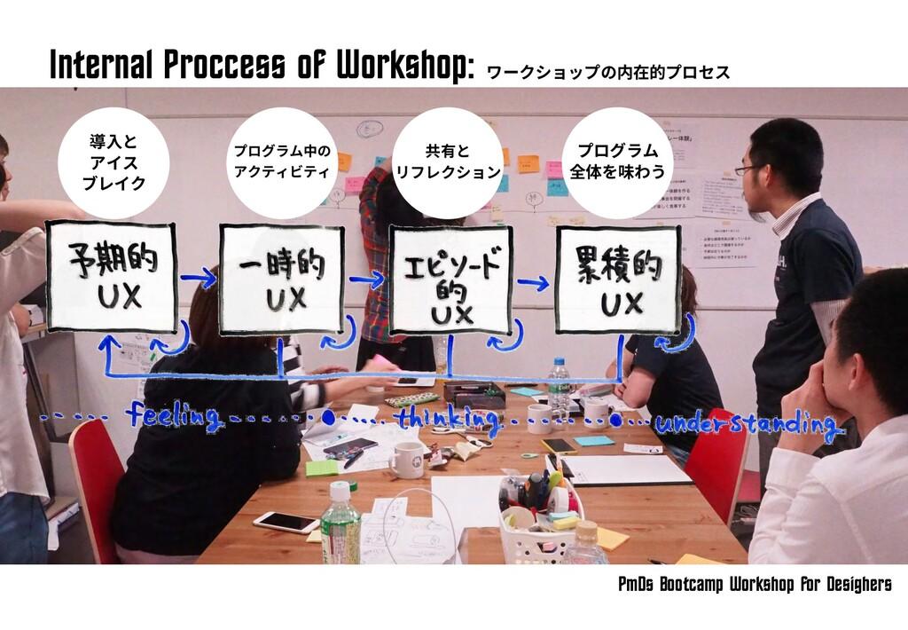 PmDs Bootc^mp Workshop for Desighers Intern^l P...