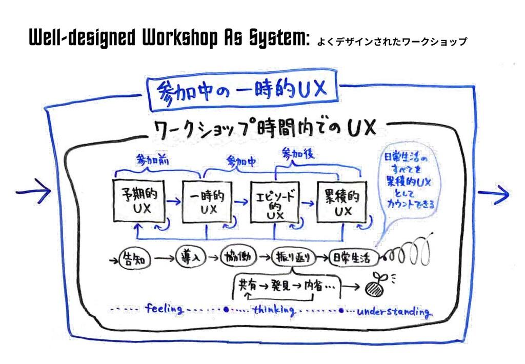 Well-designed Workshop @s System: