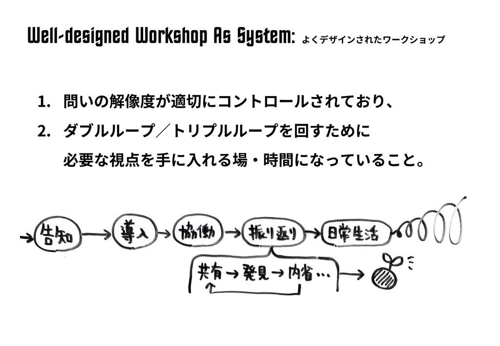 Well-designed Workshop @s System: 1. 2.