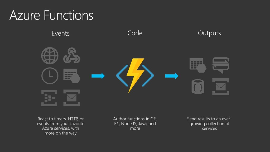 Author functions in C#, F#, Node.JS, Java, and ...