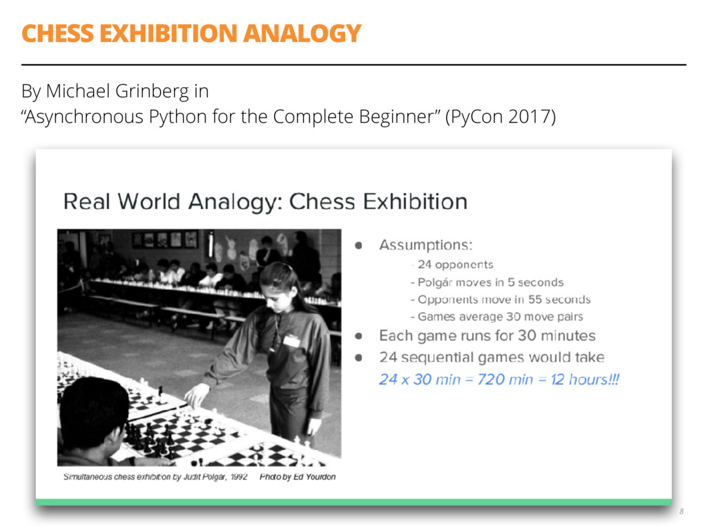 CHESS EXHIBITION ANALOGY By Michael Grinberg in...