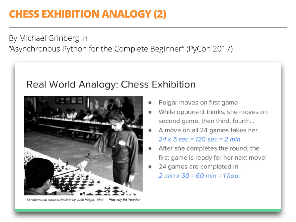 CHESS EXHIBITION ANALOGY (2) By Michael Grinber...