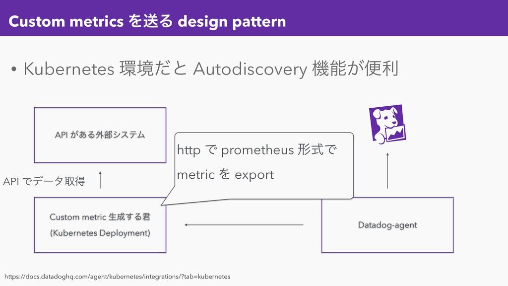 Custom metrics ΛૹΔ design pattern • Kubernetes ...