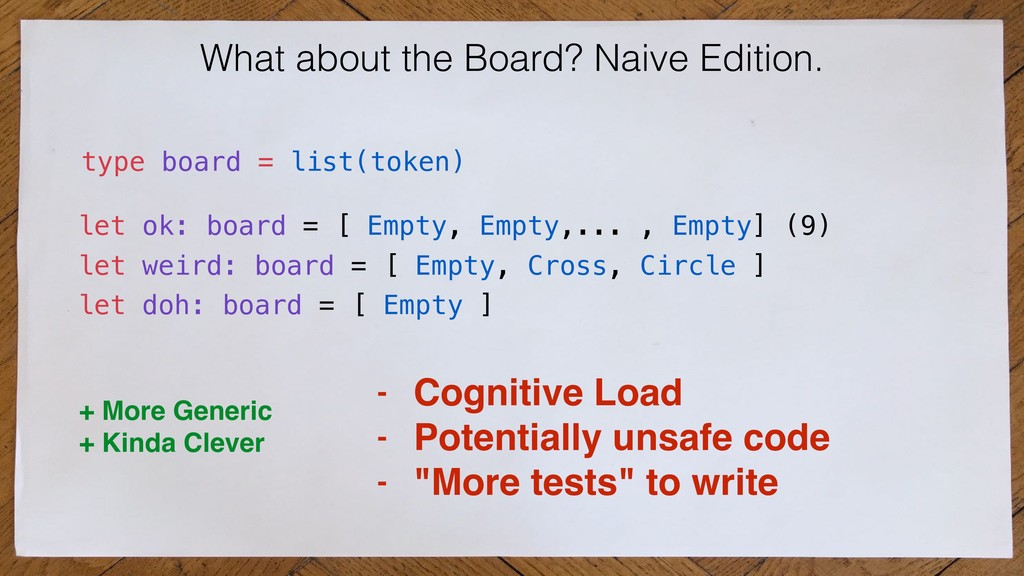 What about the Board? Naive Edition. type board...