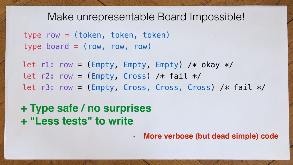 Make unrepresentable Board Impossible! type boa...