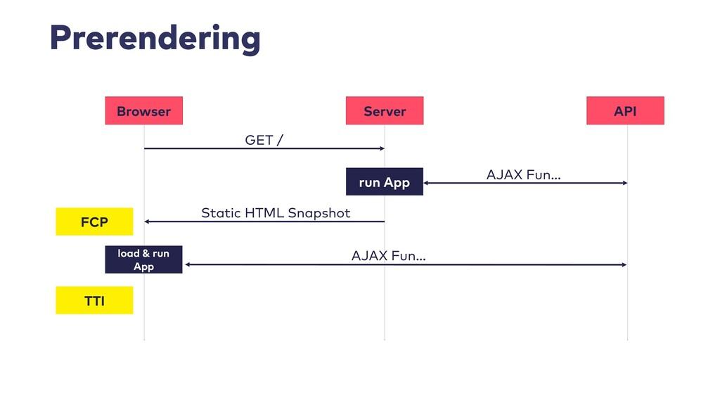 Prerendering Browser Server GET / Static HTML S...
