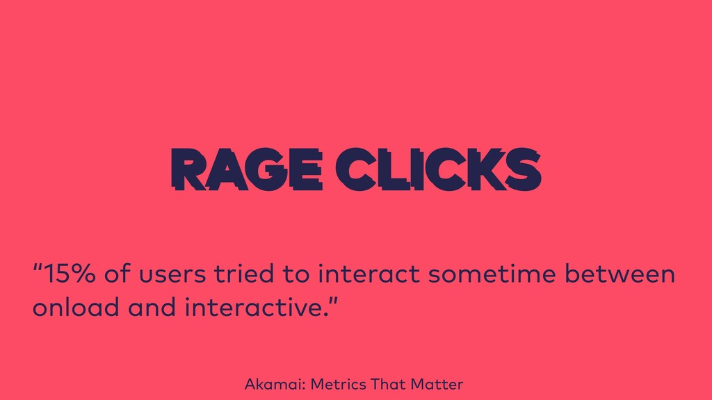 """RAGE CLICKS """"15% of users tried to interact som..."""