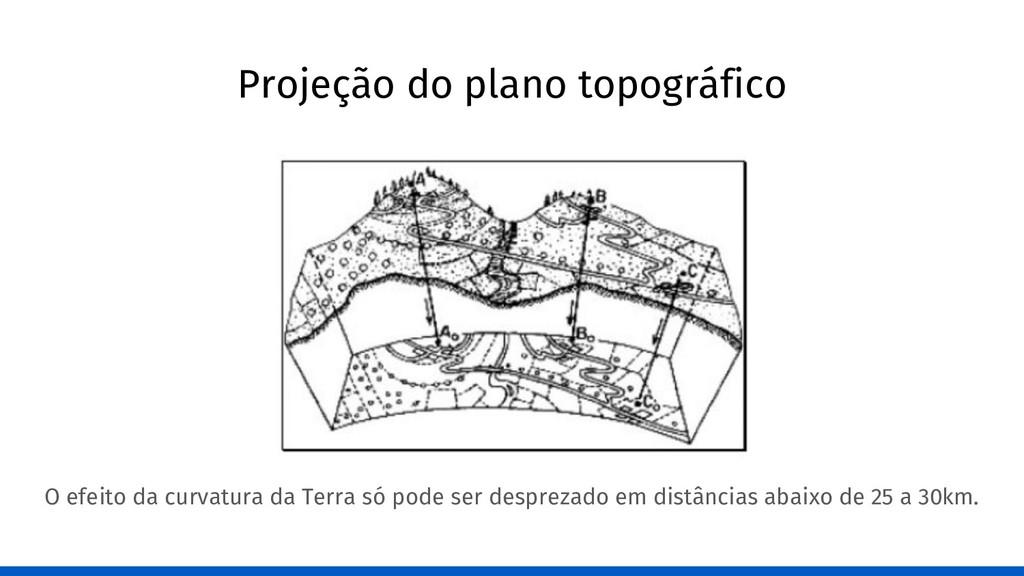 Projeção do plano topográfico O efeito da curva...