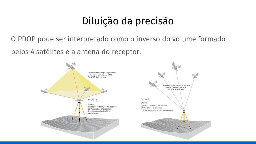 Diluição da precisão O PDOP pode ser interpreta...