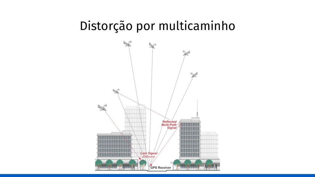 Distorção por multicaminho