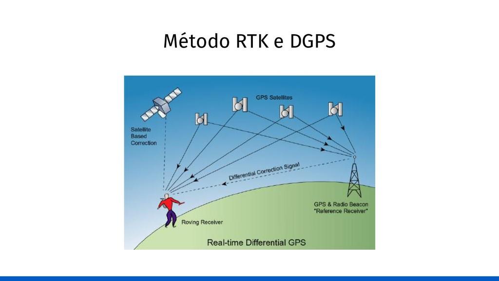 Método RTK e DGPS