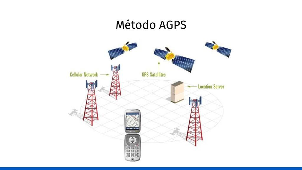 Método AGPS