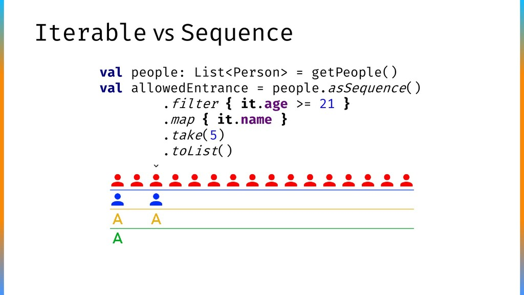 Iterable vs Sequence val people: List<Person> =...