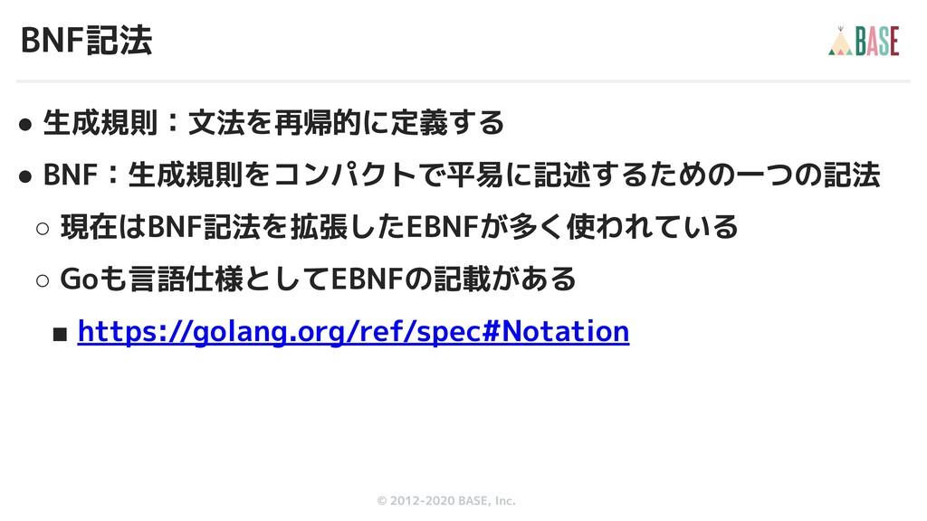© 2012-2019 BASE, Inc. © 2012-2020 BASE, Inc. B...