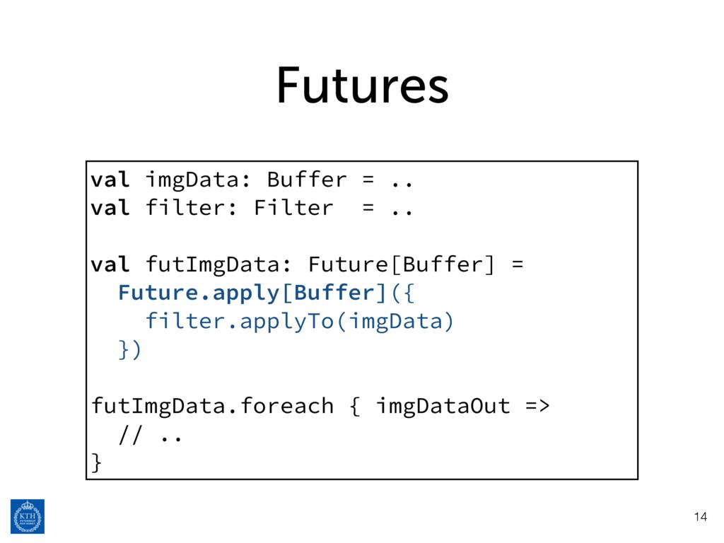 Futures 14 val imgData: Buffer = .. val filter:...