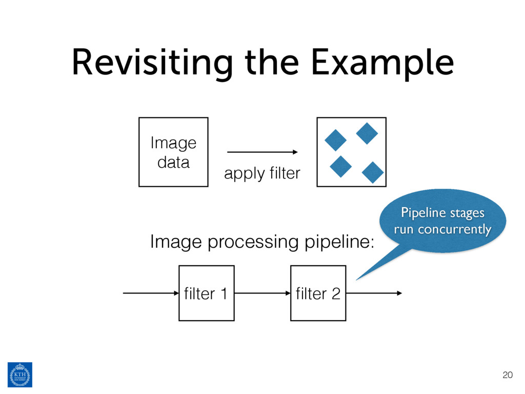 Revisiting the Example Image data apply filter I...