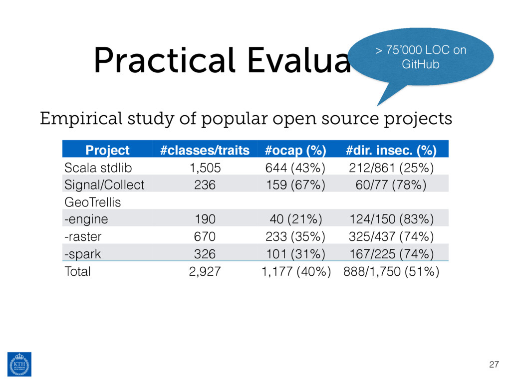 Practical Evaluation Empirical study of popular...