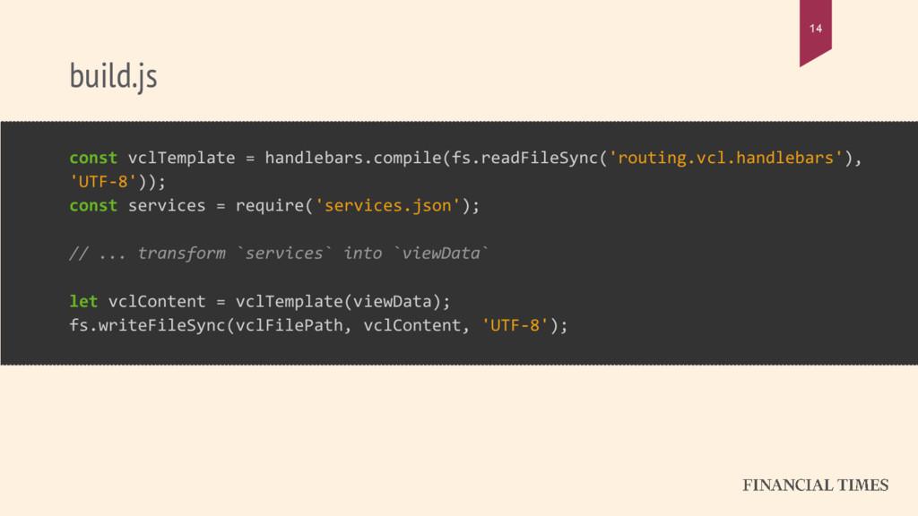 build.js 14 const vclTemplate = handlebars.comp...