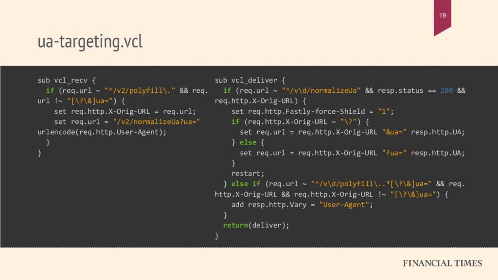 ua-targeting.vcl 19 sub vcl_recv { if (req.url ...